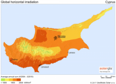 Concentrated Solar Power in Cyprus